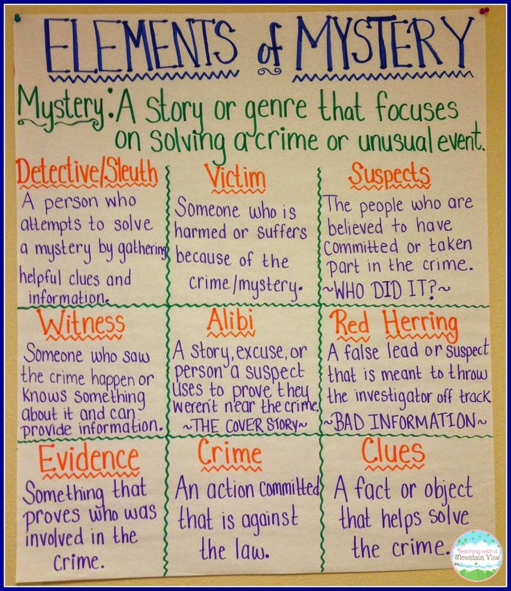 Elements of Mystery Anchor Chart... from Teaching with a Mountain View (blog)