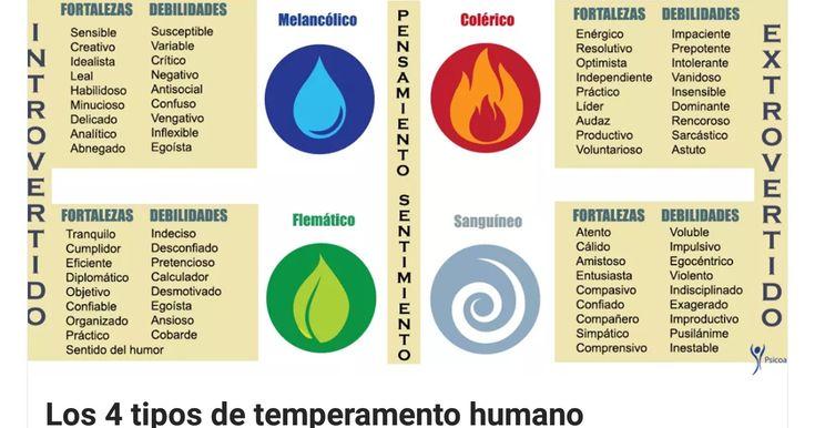4 tipos de temperamento humano.