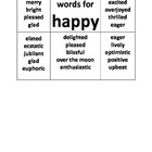 Classroom display for synonyms