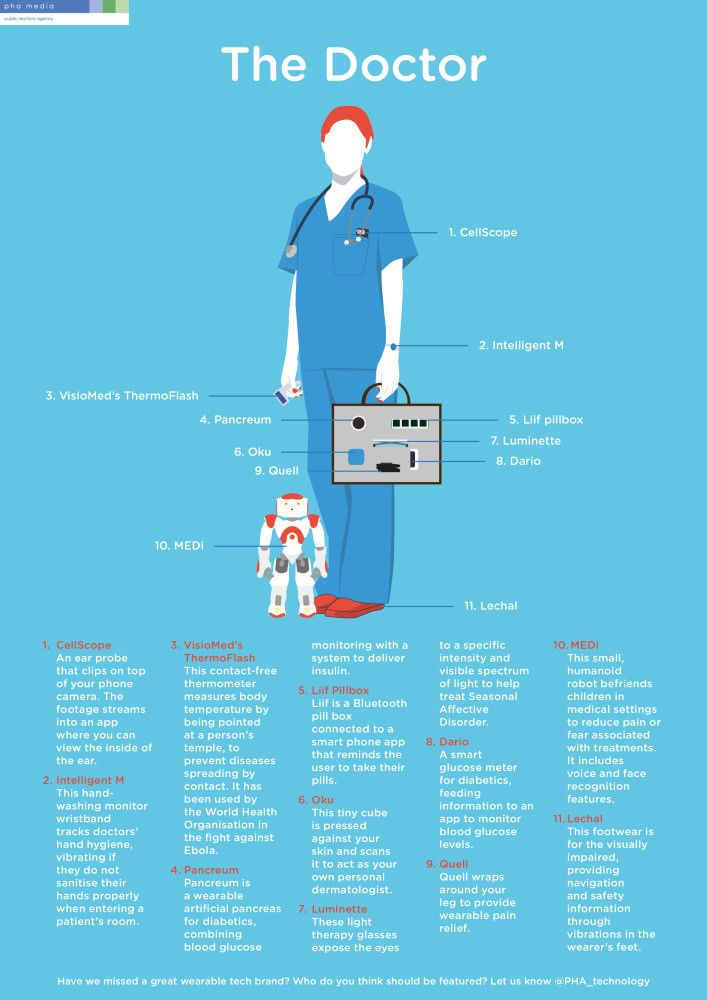 The People of Tomorrow - Doctor wearable tech  http://pha-media.com/insights/tech-pr/wearable-tech-brands-to-watch/