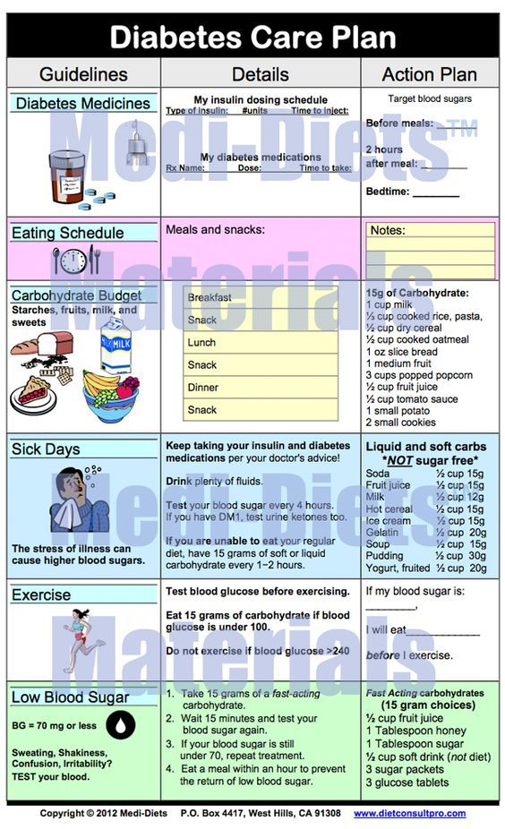 Additional Diabetes Information: Type 2 Diabetes Is A