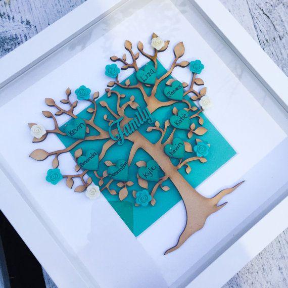 Die besten 25 stammbaum ideen auf pinterest stammbaum chart stammbaumvorlagen und abstammung - Stammbaum basteln mit kindern ...