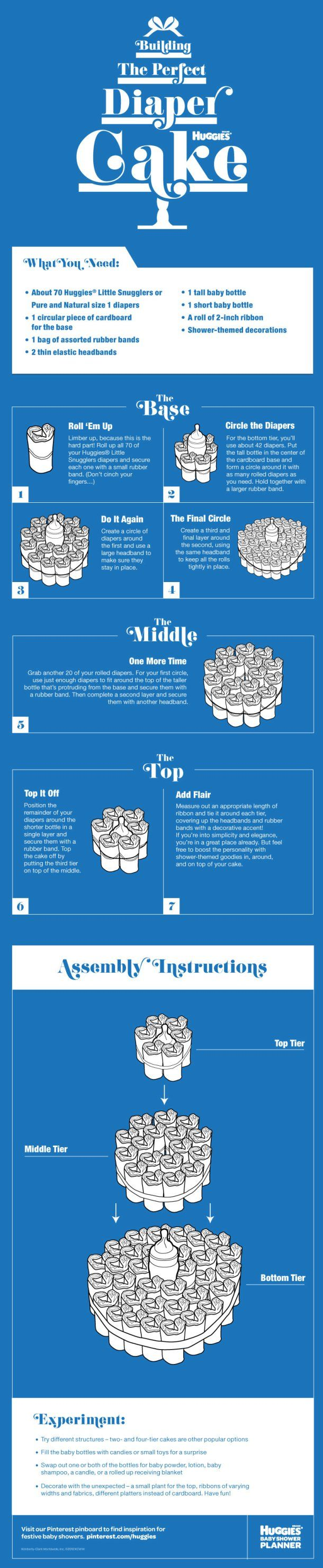 Building The Perfect Diaper Cake[INFOGRAPHIC]