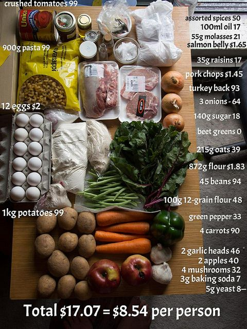 Our groceries for 2 for 5 days of Live Below The Line's challenge to live on a food budget of $1.75 per day.  You can read more about the items I chose and those I did without on unsweetened.ca