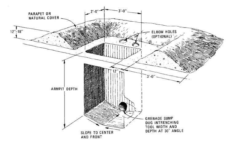 How to make a Bunker or Shelter