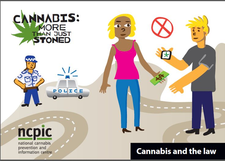 Cannabis and the law | NCPIC | Part of a suite of easy-to-read, illustrated resources that are designed for people with low literacy skills. This booklet explains the laws on cannabis in Australia