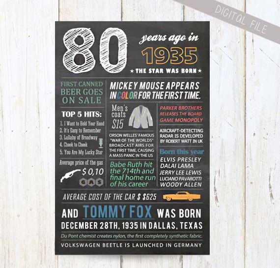 1935 birthday sing - 80th birthday gift for parents husband wife mother father - What happened 1935 chalkboard birthday sign - DIGITAL FILE!