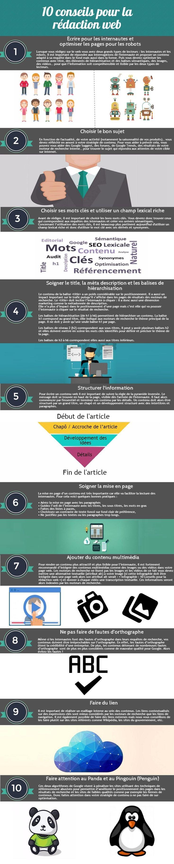 10 conseils pour la rédaction web #rédactionWeb #infografía