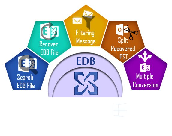 Are you worried that How to recover JET Engine Errors from EDB to PST? So, with the help of Free EDB to PST Recovery Software you can wonderfully fix all the errors and recover JET Engine Error from EDB file and also helpful method to convert Exchange File to PST File with full attachments as well as allows you to open exchange EDB File into MS Outlook file in safely manner. EDB to PST File Recovery App perfectly works on Outlook file version upto 2016, Exchange file version 5.0 from 2013…