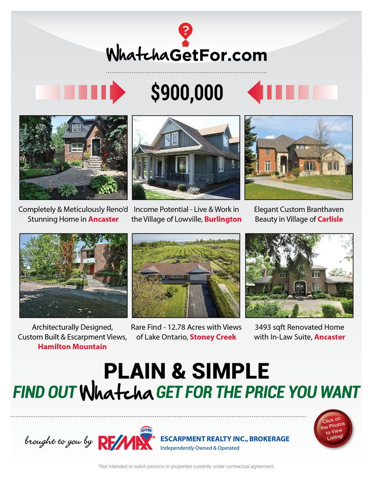 Looking for a home between $875,000 - $925,000 price point? Check out what RE/MAX Escarpment has to offer! If these homes are not within your price range, then check out www.whatchagetfor... to find homes in your budget.