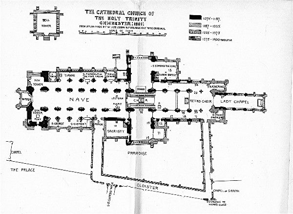 Gothic Architecture Diagram Labeled