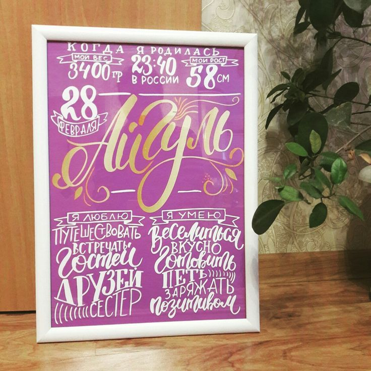 Именной постер Lettering by Elena Sirozodtinova