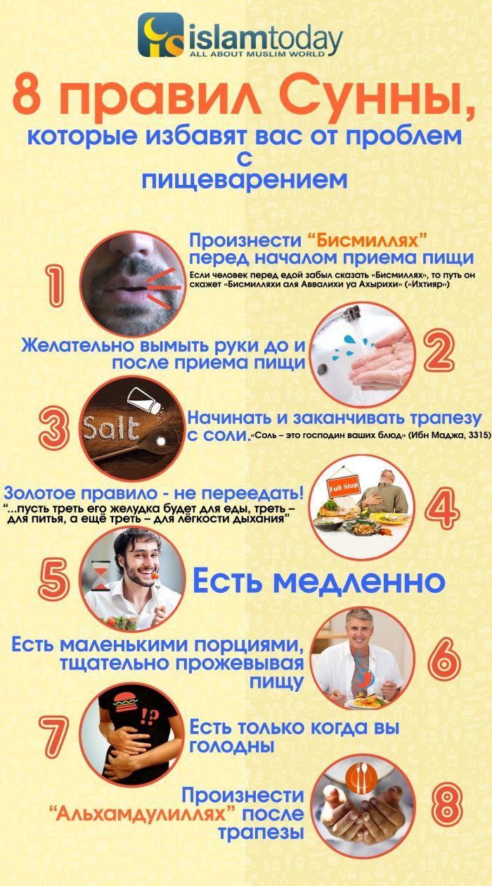 8 правил Сунны, которые навсегда избавят вас от проблем с пищеварением (ИНФОГРАФИКА)