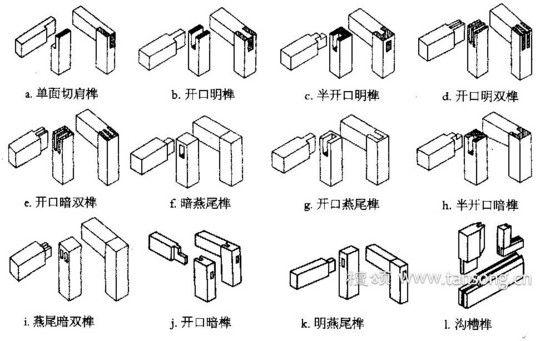 DIY手工制作教程: 木工基础diy教程:传统木工工具,制作简单的直榫(榫卯结构) - 手工客,手工diy教程频道