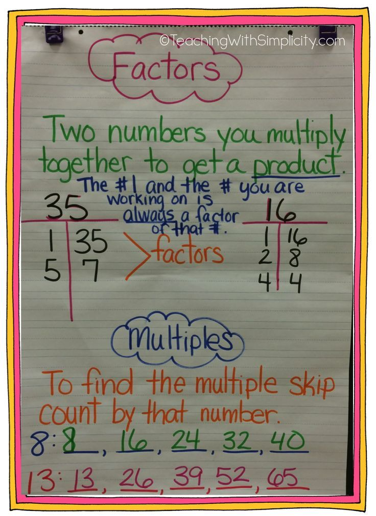 Math Anchor Charts: Factors vs. Multiples