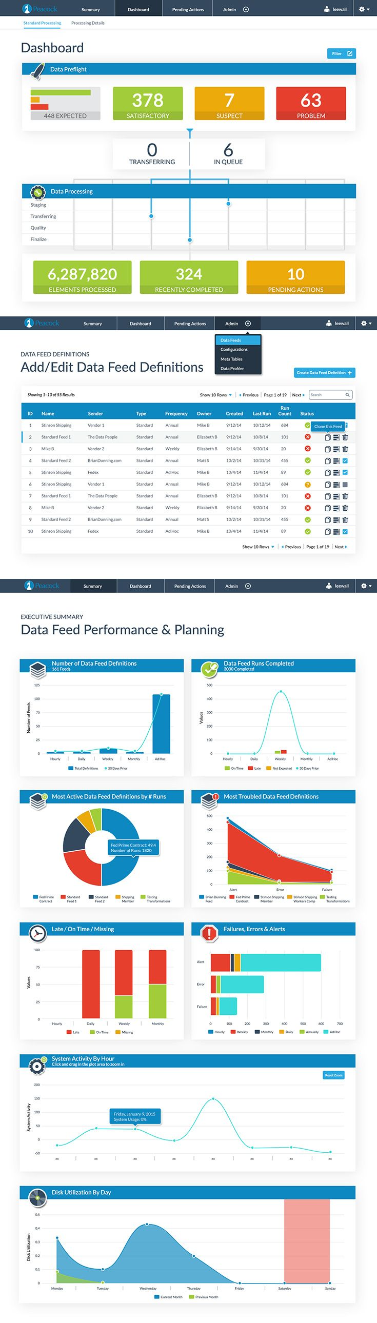 Admin User Interface for a data validation, inventory, and control software—UI by Raison.