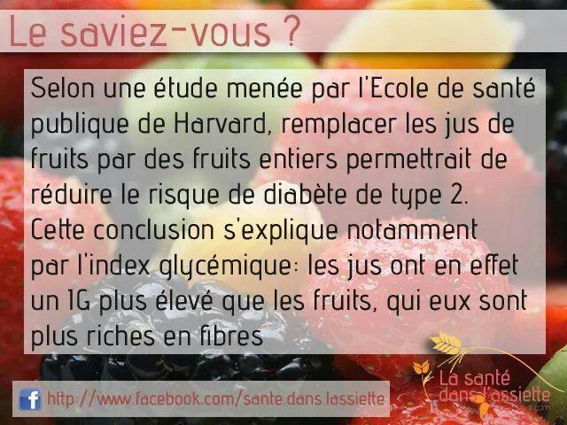 Index glycemique fruits