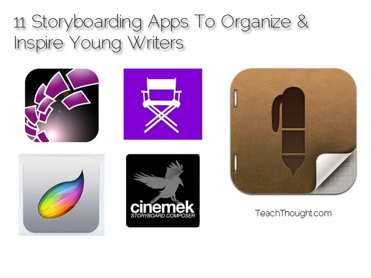 11 Storyboarding Apps To Organize & Inspire Young Writers, from iOS to Android, free and paid.