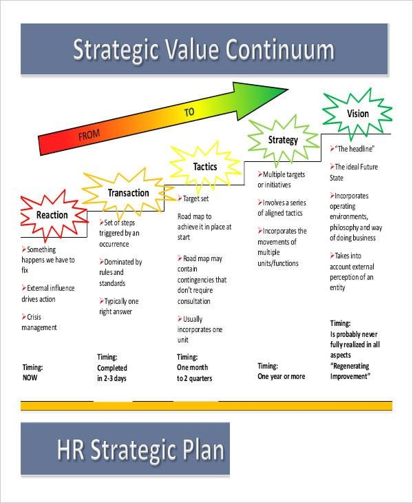 3 Year Business Plan Template The Modern Rules Of 3 Year Business Plan Template Business Plan Template Free Business Plan Template Strategic Planning Template