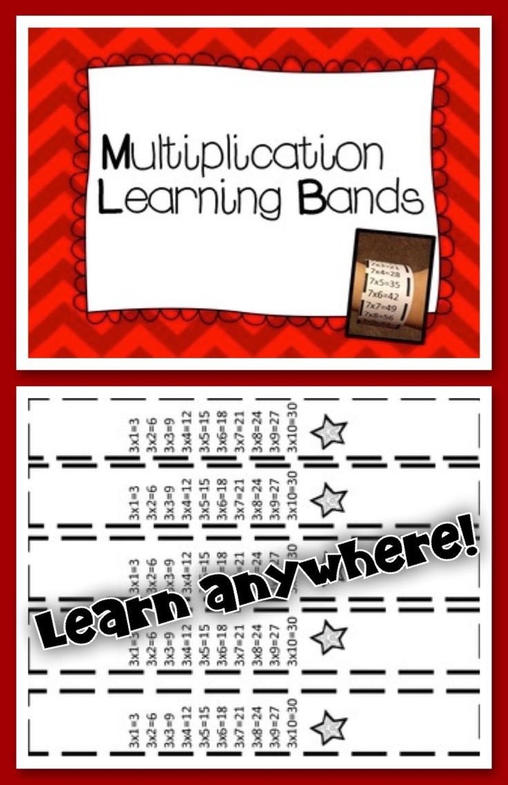 Best 25 memorizing multiplication facts ideas on pinterest multiplication bands memorizing multiplication factsmath gamestrikefo Gallery