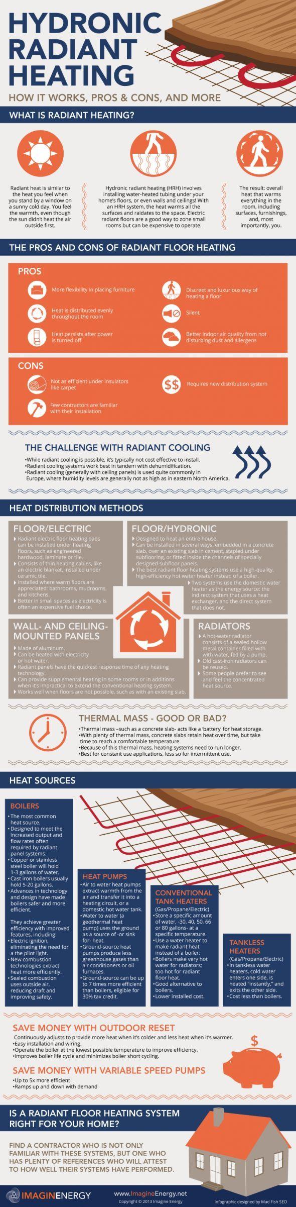 Radiant Heating - ImagineEnergy - Sebring Services