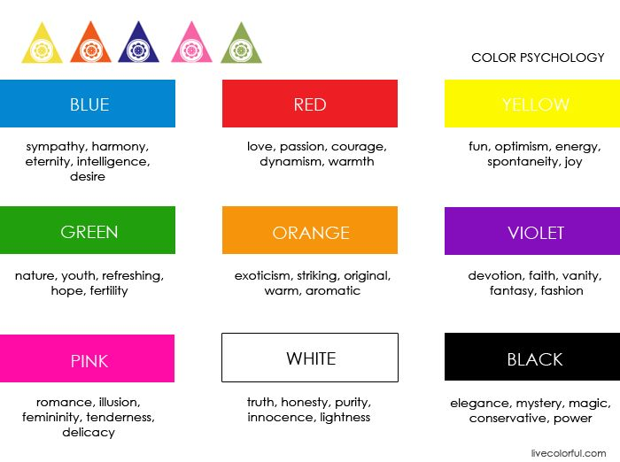 Positive Color Psychology Psychology - What colors mean what moods