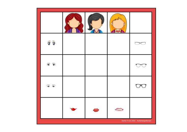 Board for the super matrix. Find the belonging tiles on Autismespektrum on Pinterest. By Autismespektrum.