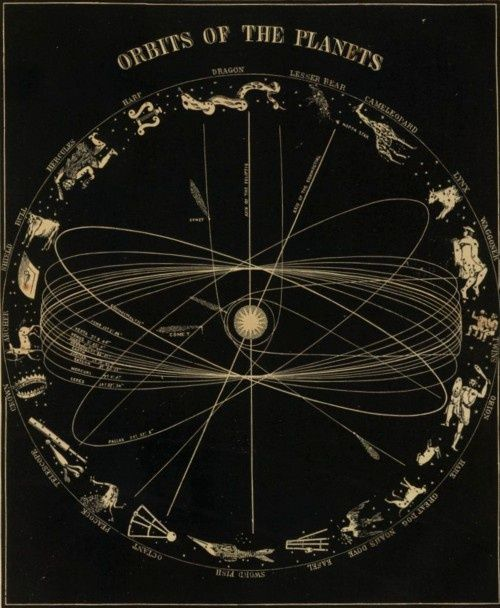 417 best images about Vintage astronomy on Pinterest ...