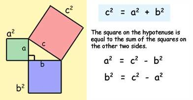 order ratio proportion mean rule | PYTHAGORAS THEOREM revise shape & space GCSE Maths Tutor