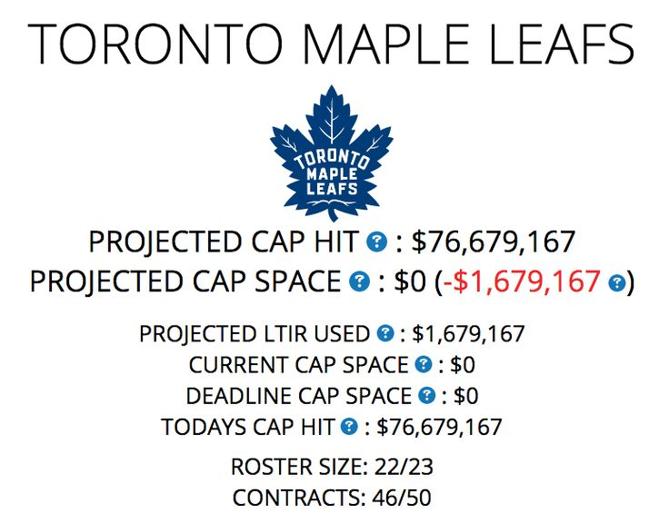 What Marleau means for the Leafs cap - Pension Plan Puppetsclockmenumore-arrowPension_Plan_Puppets_minimalStubhub Logo : The Leafs added a hefty deal. Does it matter?