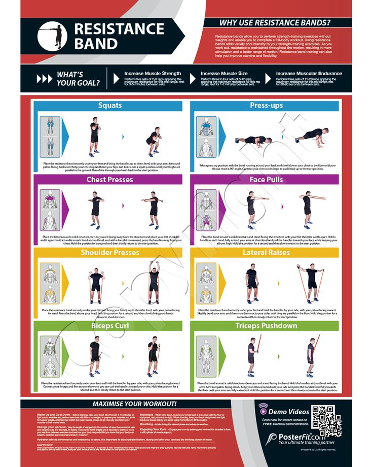 20 Best Gym Posters Images On Pinterest