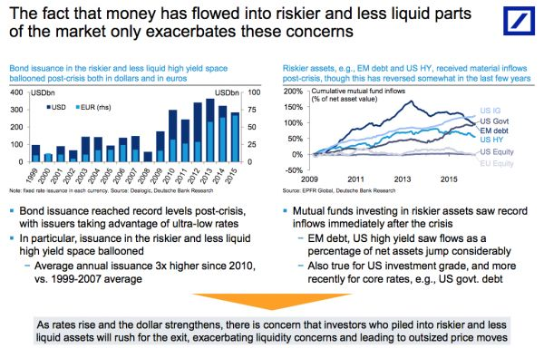 "Deutsche Bank Goes ""Searching For Liquidity;"" Can't Find Any 