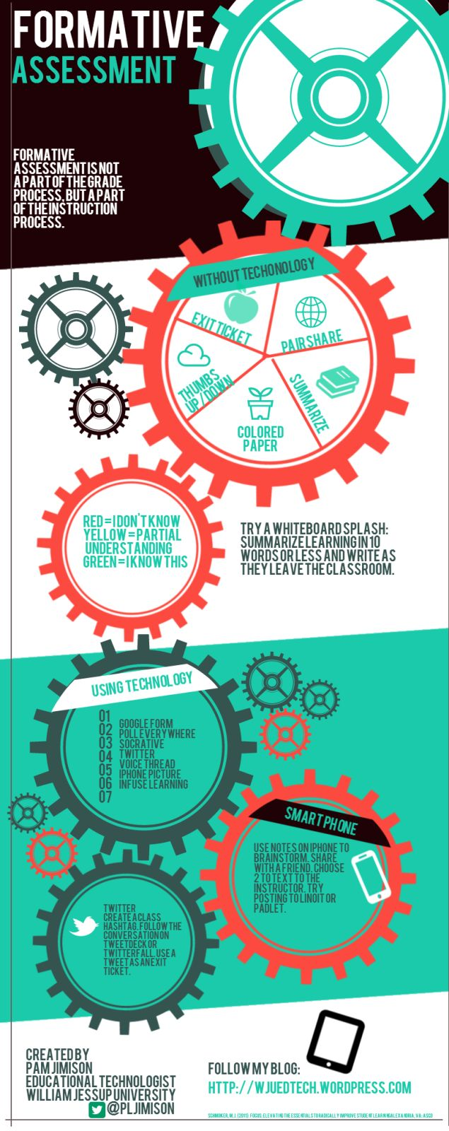 Formative Assessment without technology #Infographic