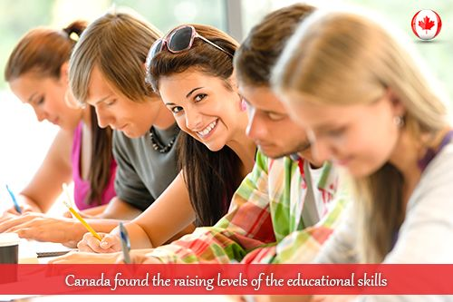 Education & Work Skills has Positively Raised in Canada