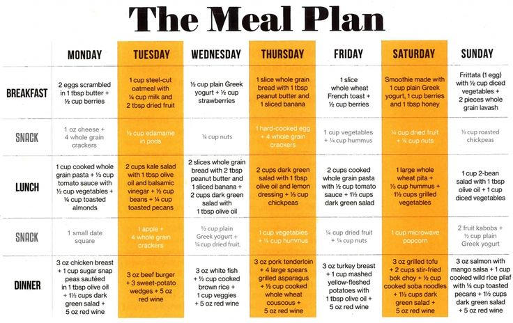 MIND Diet Meal Plan http://www.erodethefat.com/blog/4offers/