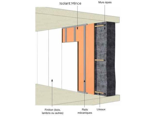 17 meilleures id es propos de isolation phonique mur sur. Black Bedroom Furniture Sets. Home Design Ideas