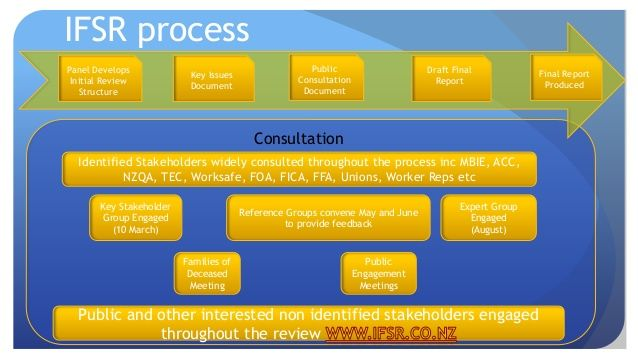 occupational-health-advisory-group-update-15-638.jpg (638×359)