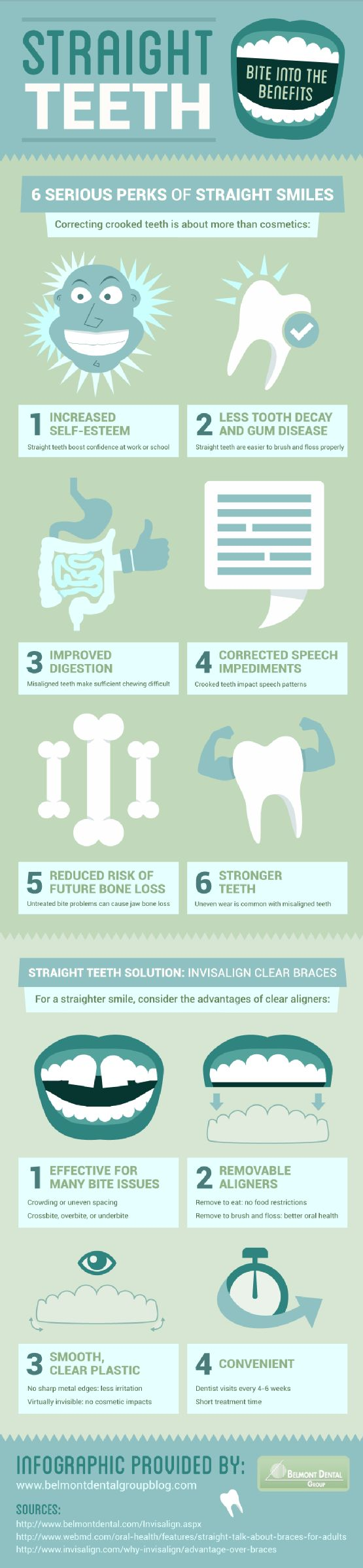 Did You Know That Patients Who Wear Invisalign Can Remove Their Aligners To  Eat And Clean