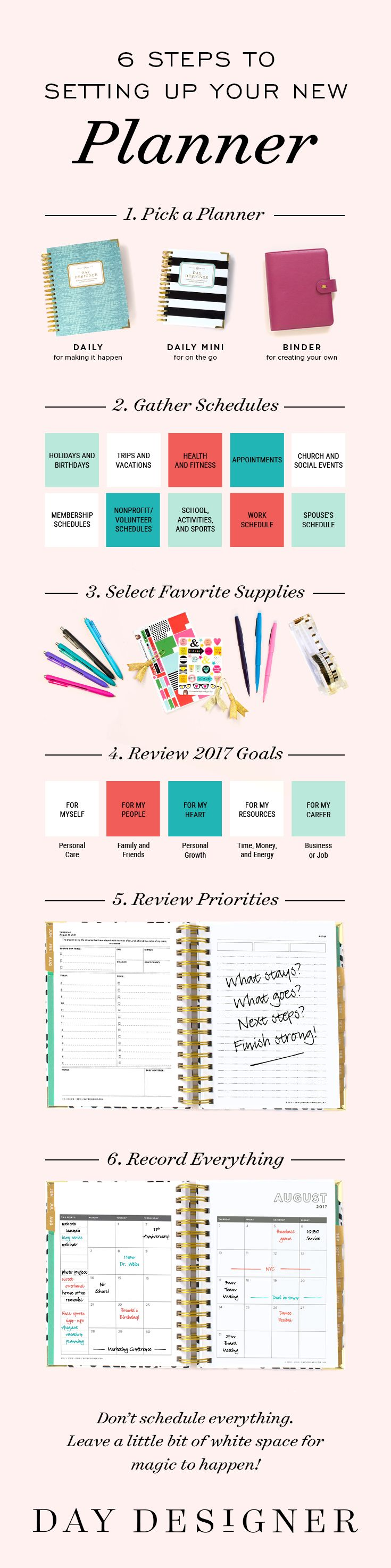 Planner set up ideas | Planning a planner set up | Planner inspiration