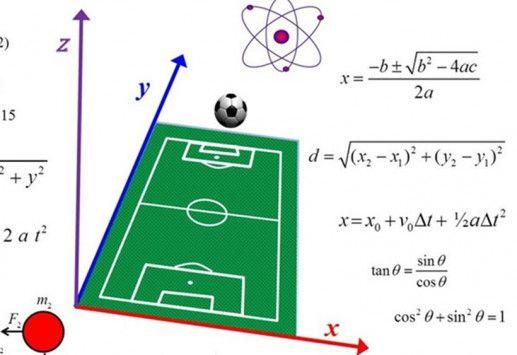"""Η """"επανάσταση"""" των μαθηματικών στο ποδόσφαιρο!   Συνηθίζουν να λένε ότι σπάνια στο ποδόσφαιρο ένα συν ένα κάνει δύο θέλοντας να σημειώσουν ότι η στατιστική δεν μπορεί να εξηγήσει τη μπάλα να δώσει τις απαντήσεις που χρειάζονται. Ετσι είναι το ποδόσφαιρο ακούγεται σαν η πιο συνηθισμένη δικαιολογία ενός παίκτη προπονητή ή παράγοντα όταν δεν μπορούν να δικαιολογήσουν κάτι που πήγε στραβά. Ετσι κι αλλιώς είναι κοινή παραδοχή πως το ποδόσφαιρο είναι μία μορφή τέχνης γεμάτο ευκαιρίες. Είναι ένα…"""