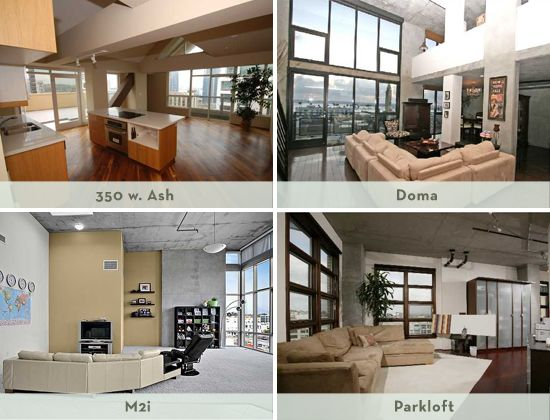 San Diego Loft | Downtown san diego, Lofts for rent, City ...