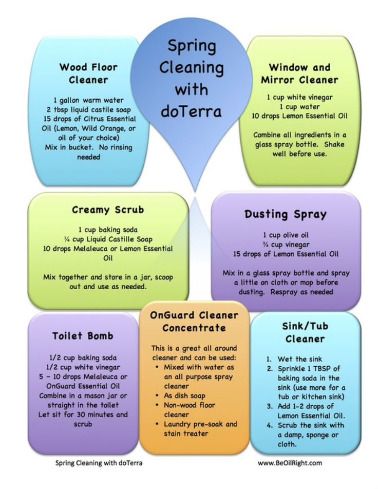 Be Oil Right - Cleaning with Essential Oils