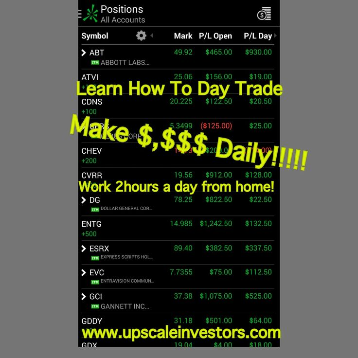 What is day trading, my trading account, how to day trade stocks, upscale investors, #liyahprofits stock picks, best stock picks, Forex strategy, day trade strategy. Www.upscaleinvestors.com join us ... #workfromhome #daytrading