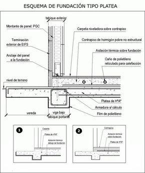 Mundo Seco - Curso: Steel Frame / Steel Framing / Casas de Acero