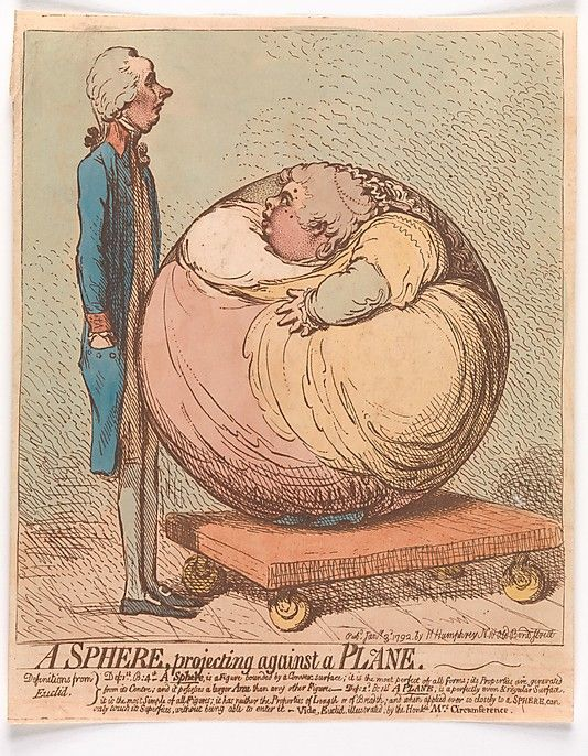 A Sphere, Projecting Against a Plane  James Gillray  (British, Chelsea 1756–1815 London)
