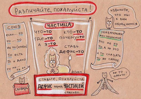 1Русский язык в картинках. Это должен знать каждый!