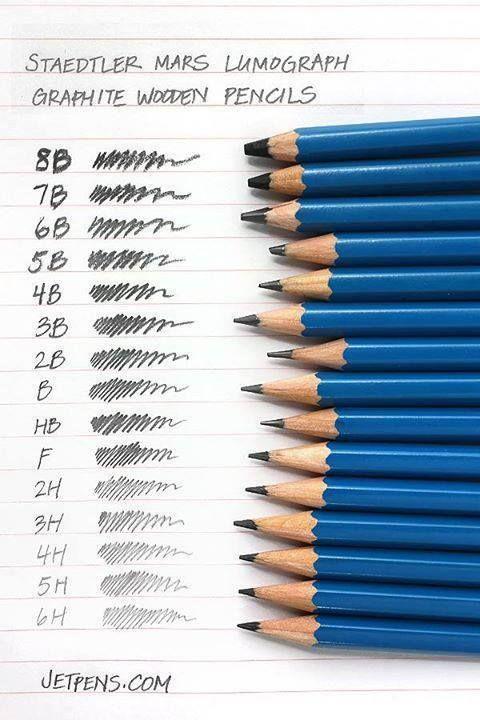 Lápices de dibujo de acuerdo a su grosor y forma de trazo.