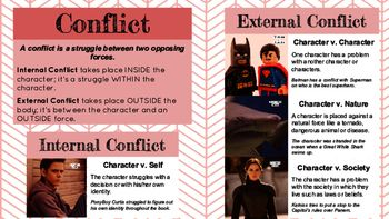 Visual for students to teach the different types of conflict a character has.