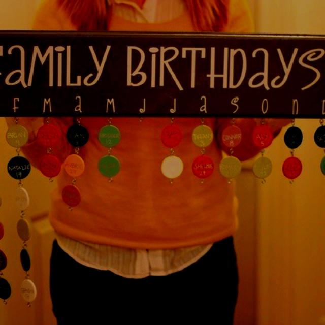 17 Best Ideas About Birthday Reminder Board On Pinterest