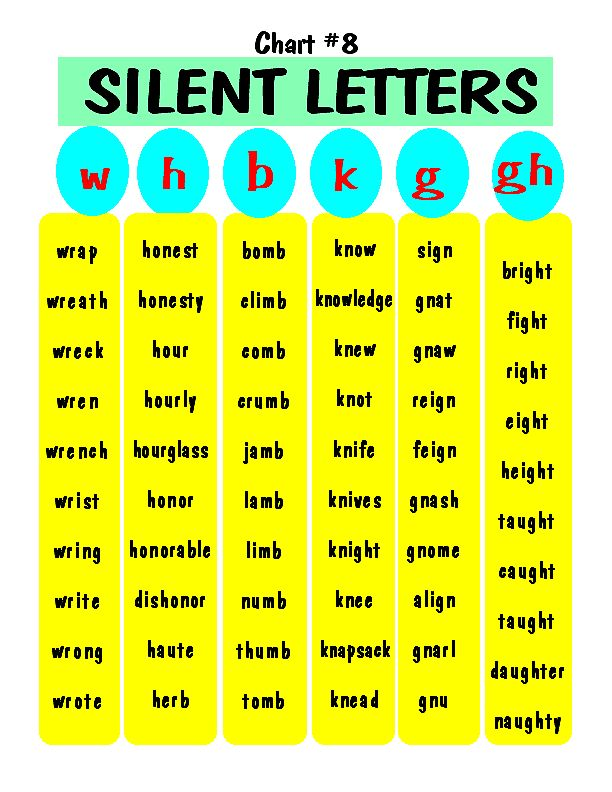 Silent letters free printable Spelling Worksheets Pinterest - letters in pdf